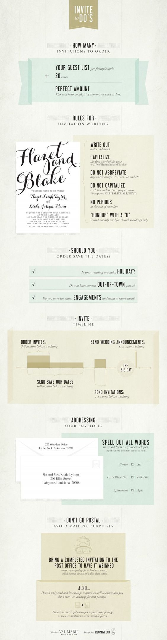 sister marriage invitation letter format%0A Invite to dos  All you need to know about wedding invitations in one  infographic