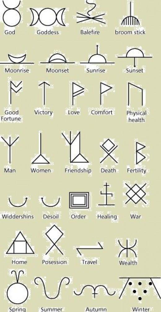 Pagan Symbol For Strength Esoteric Papers