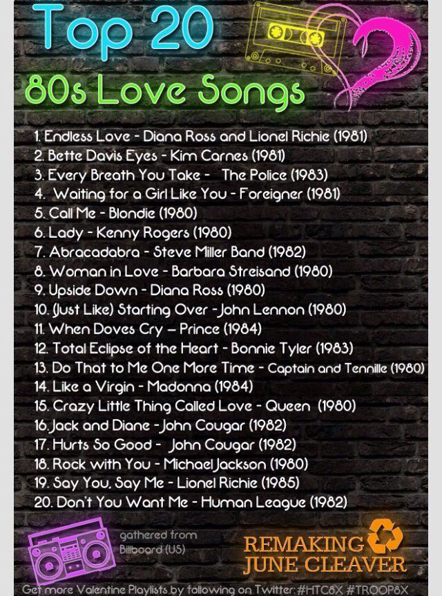 Top Wedding Songs 80s