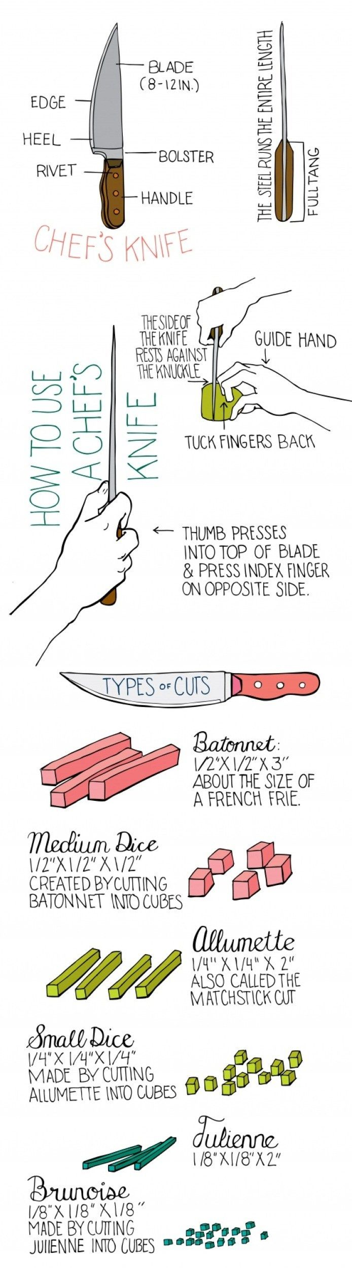 #Knife Skills #Infographic | What size is a julienne? Find out here: http://finedininglovers.com/blog/curious-bites/knife-skills/