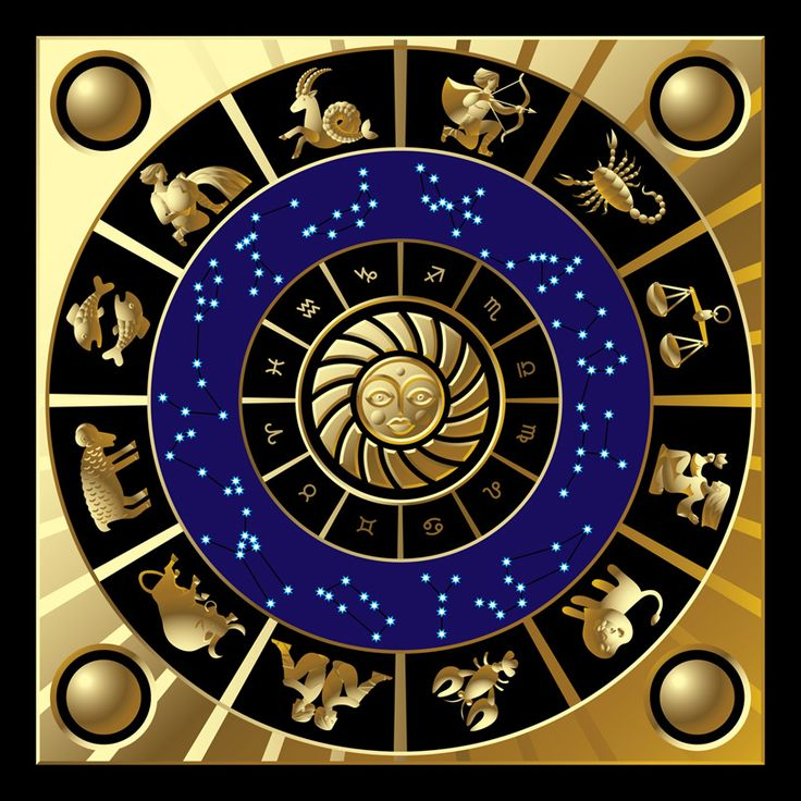 Astrology Birth Charts i found some great articles on Astrology - birth chart template