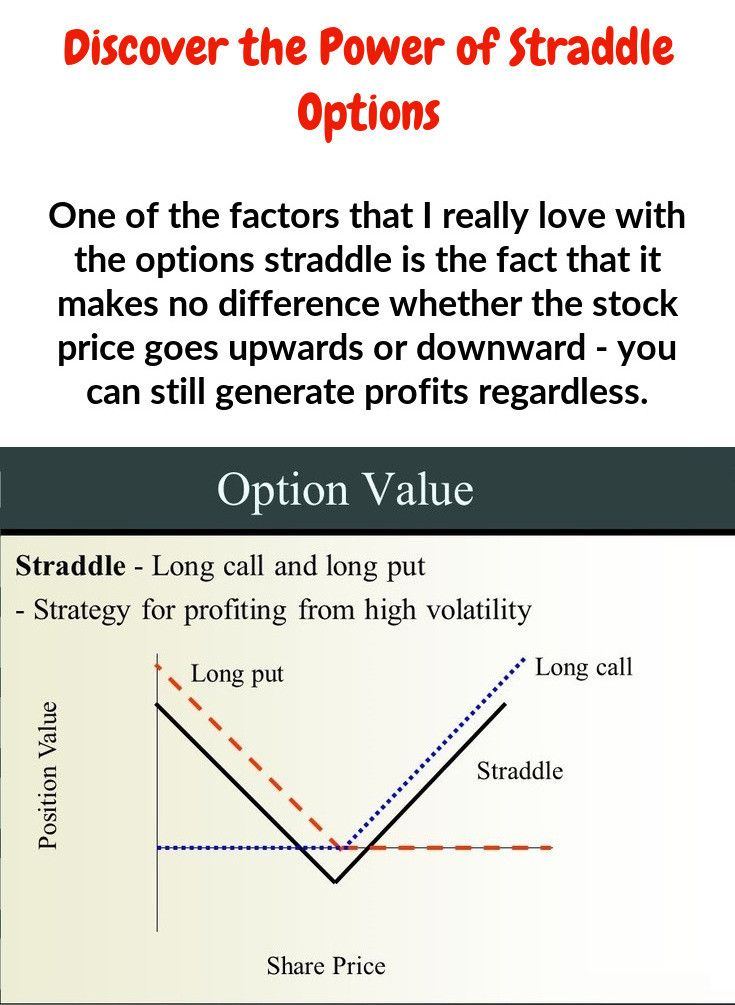 Pin By Darlene S Favorites On Straddle Option Strategy Stock