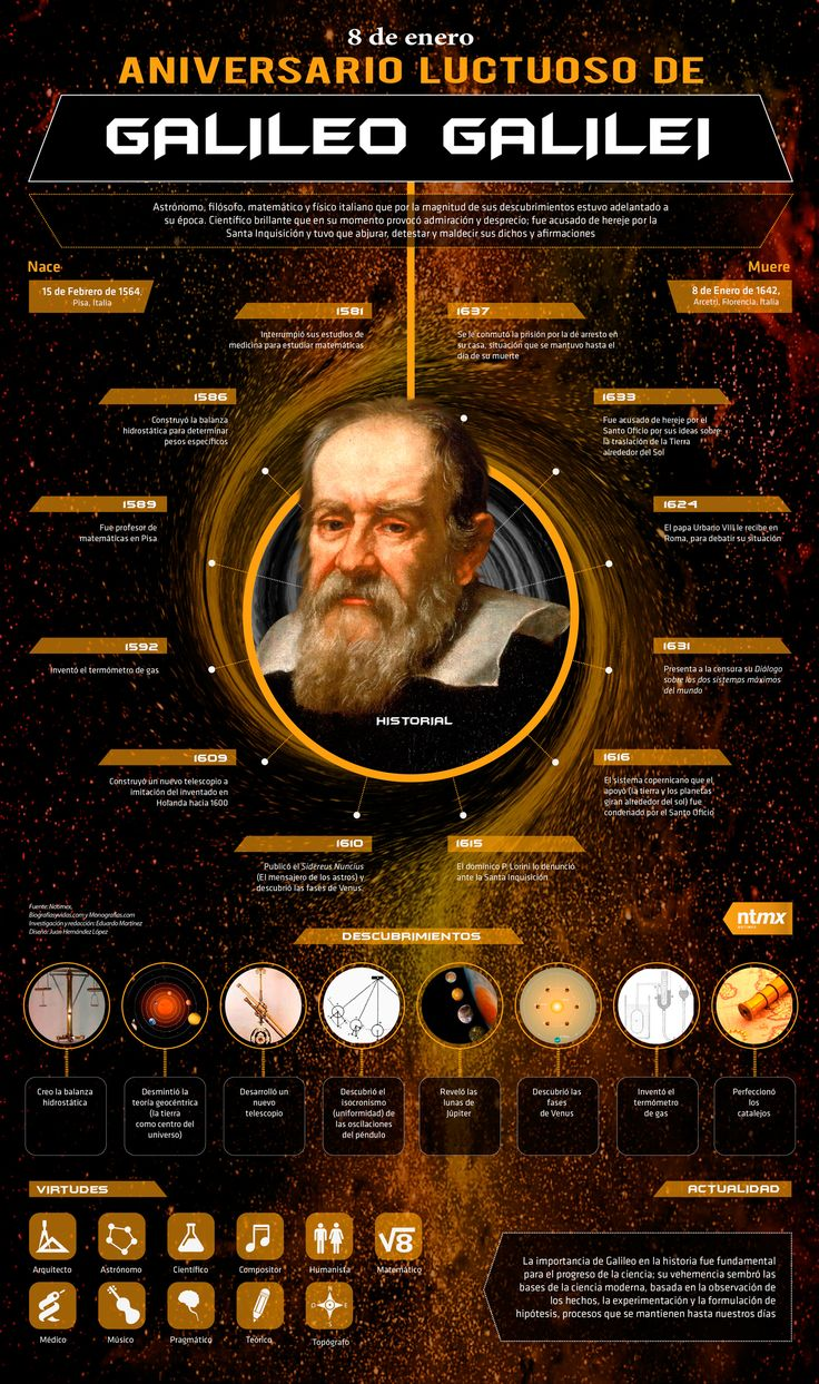 galileo gallilei Galileo galilei (1564–1642) has always played a key role in any history of science and, in many histories of philosophy, he is a, if not the, central figure of the scientific revolution of the 17 th century.