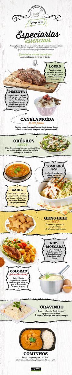Infografias Pingo Doce: Especiarias essenciais na cozinha