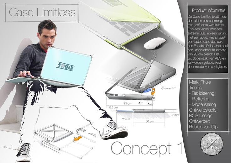 concept drawing of a Macbook hard shell with a mousepad and external SSD