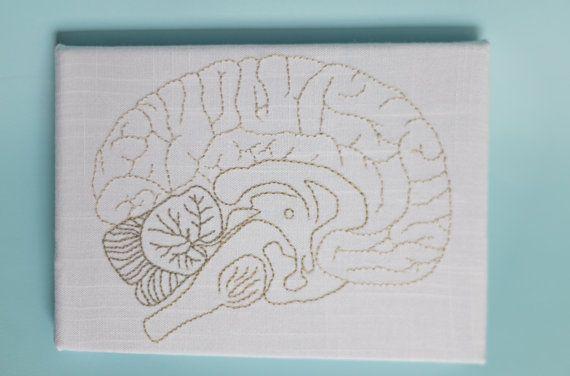 Hand Embroidered Brain-Sagittal plane