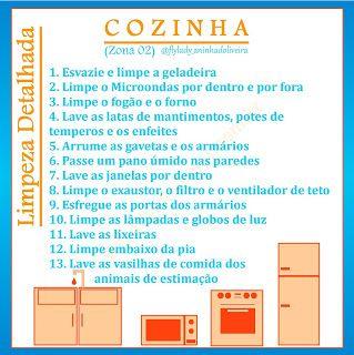 Casa Fly: Lista de limpeza detalhada | Zona 2: Cozinha