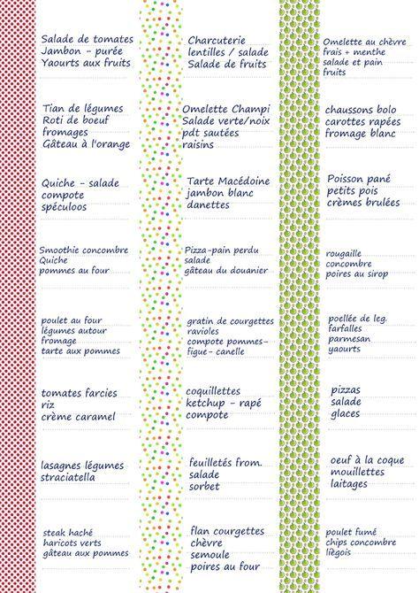 idées de repas, menus de rentrée | Tambouille