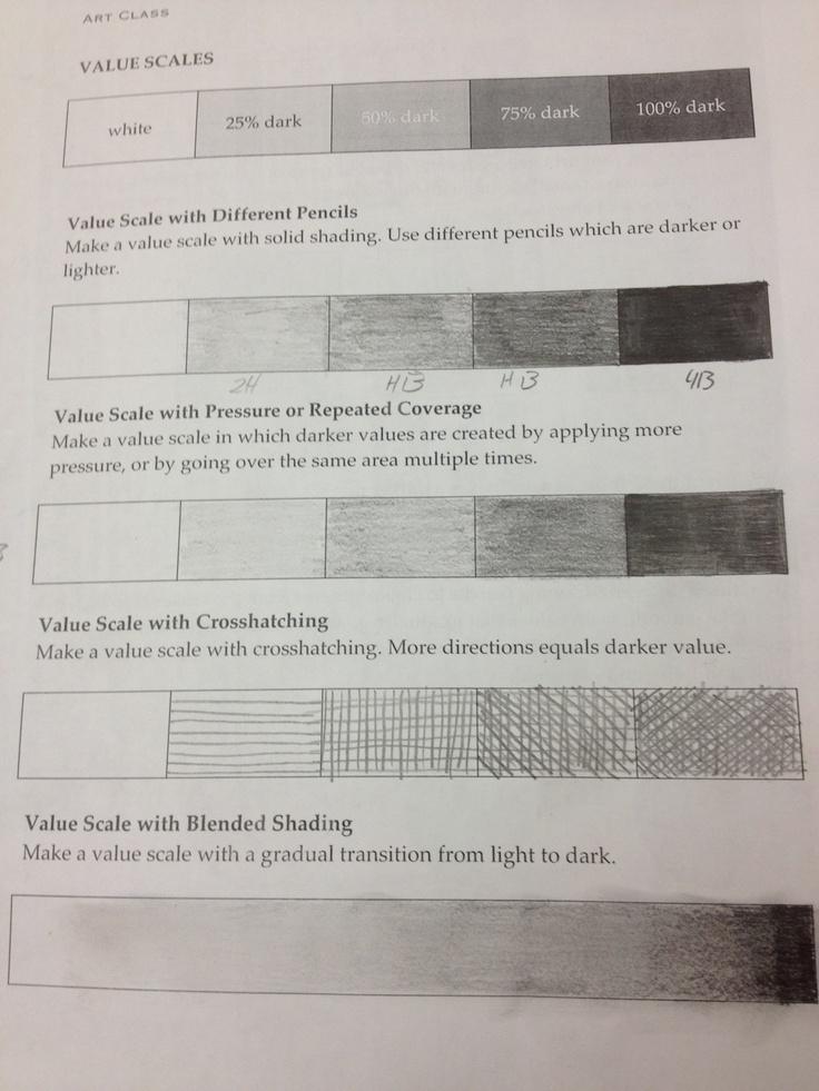 Value study