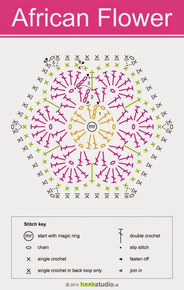 african+flower+chart+back+loop.jpg 600×944 pixeles