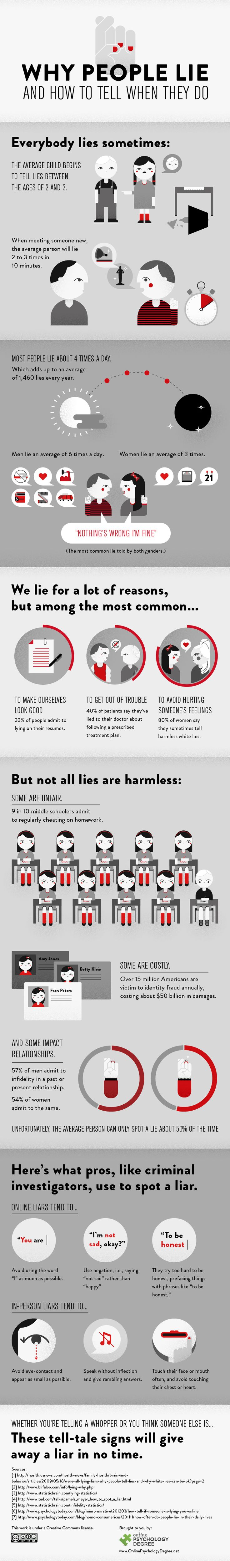 Why People Lie And How To Tell When They Do #infografía #infographic #LifeStyle