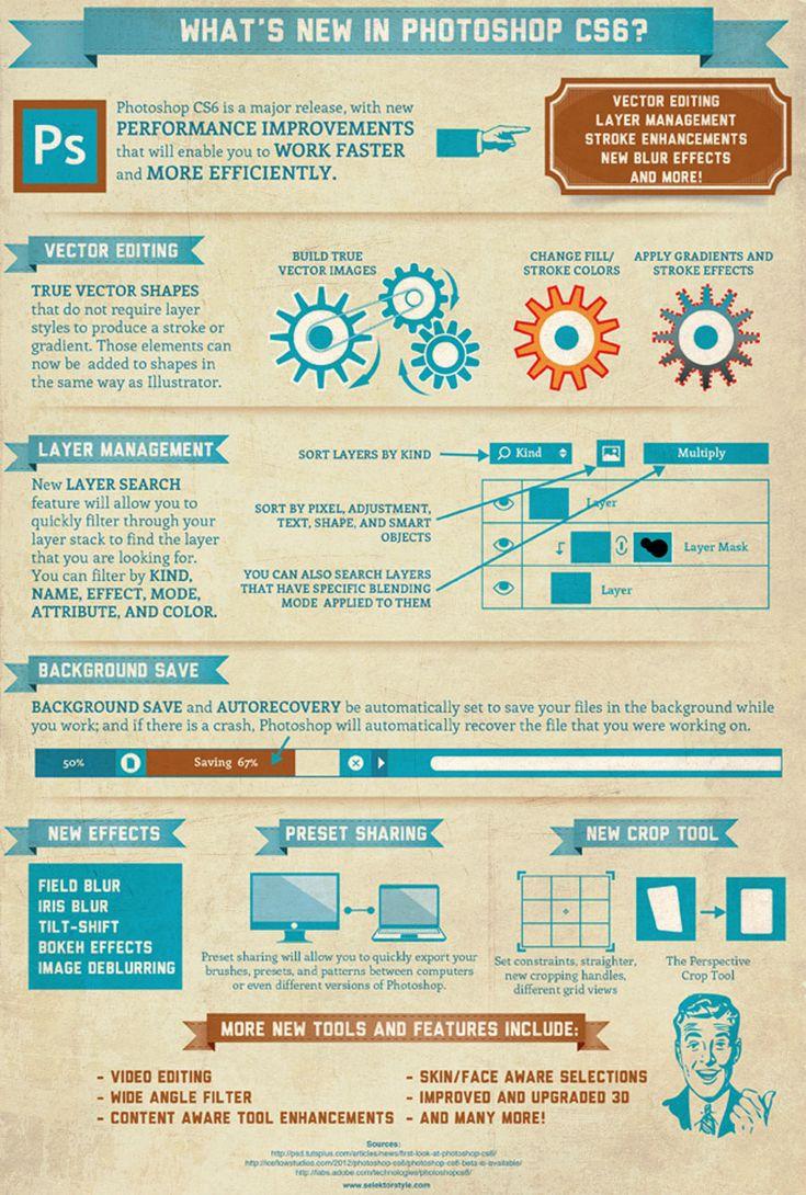 Best CPU for Lightroom/Adobe suite | Adobe Community