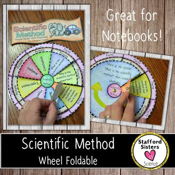 Students will be constructing a foldable on the Scientific Method.  This is a great tool for students to use to study the Scientific Method.  You can have students glue the foldable in their interactive notebook or they can use it as a handheld study tool.Check out OUR BUNDLE that includes this product but also other SCIENTIFIC METHOD PRODUCTS  Check out OUR OTHER PRODUCTS on the Scientific MethodTest Tube Activity Card Sort Activity Experiment Foldable