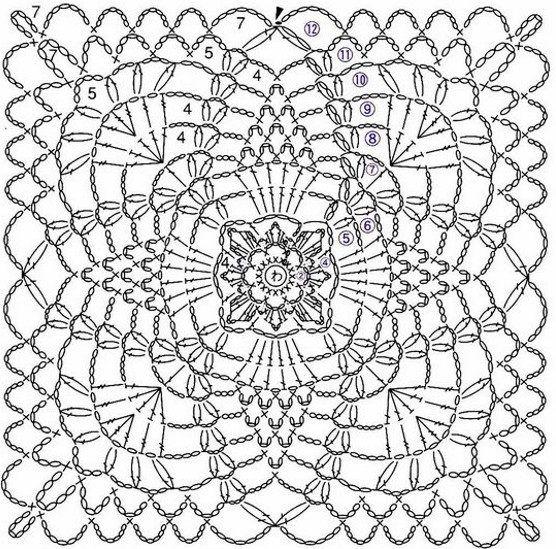 Hoy traemos maravillosos modelos de motivos para tejer al crochet. Patrones para tejer con ganchillo, conesquema y fotos de cuadros, círculos, hexágonos, octógonos… Los chales, blusas, mantas, suéteres, bolsos y un sinfín de accesorios y prendas de vestir se realizan … Ler mais... →