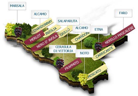 District of Sicilian #Wine