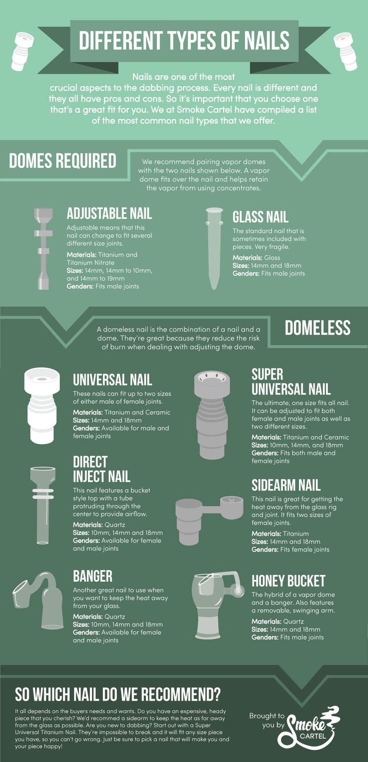 Different Types Different Types Of Flowers: Best 25+ Different Types Of Nails Ideas On Pinterest
