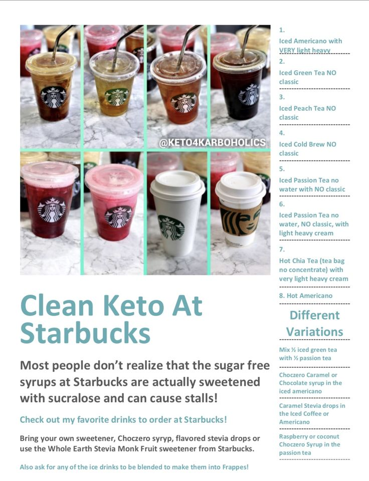 12++ What is keto coffee good for ideas