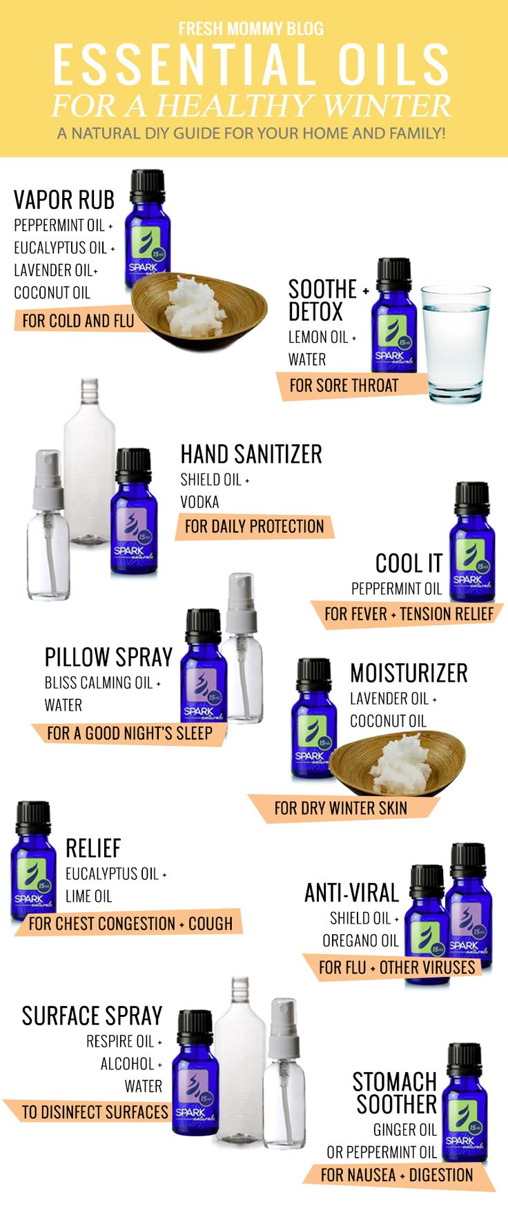 Top Essential Oils + Recipes for a Healthy Winter - A natural medicine cabinet DIY guide to take care of your home and family through cold and flu season. All natural vapor rub, hand sanitizer and tons more!  Fresh Mommy Blog | Spark Naturals - Use code FRESHMOMMY for 10% off any order from Sparknaturals.com