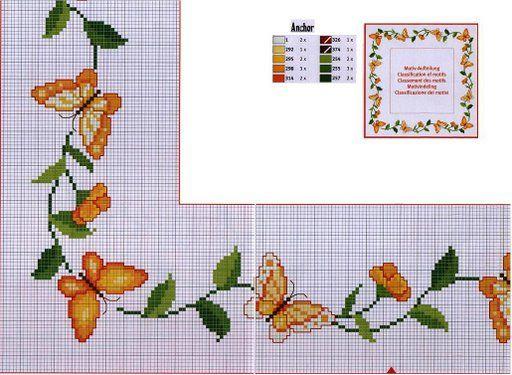 Resultado de imagem para riscos de ponto cruz com borboletas