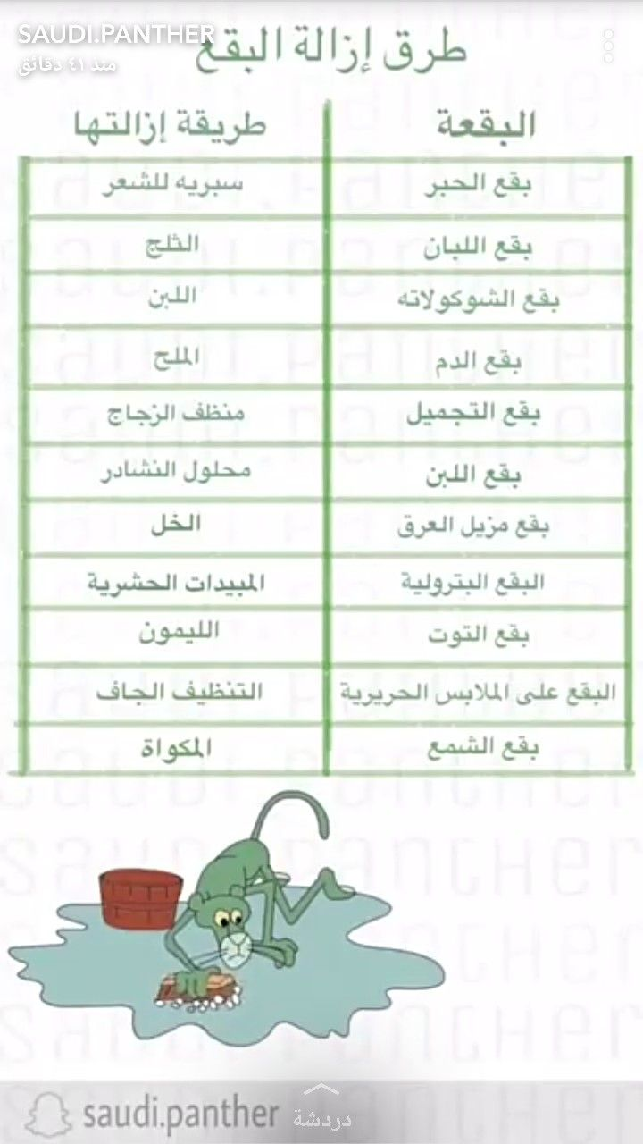 Pin By Oudy On تنظيف Diy Home Cleaning Clean House Cleaning Hacks