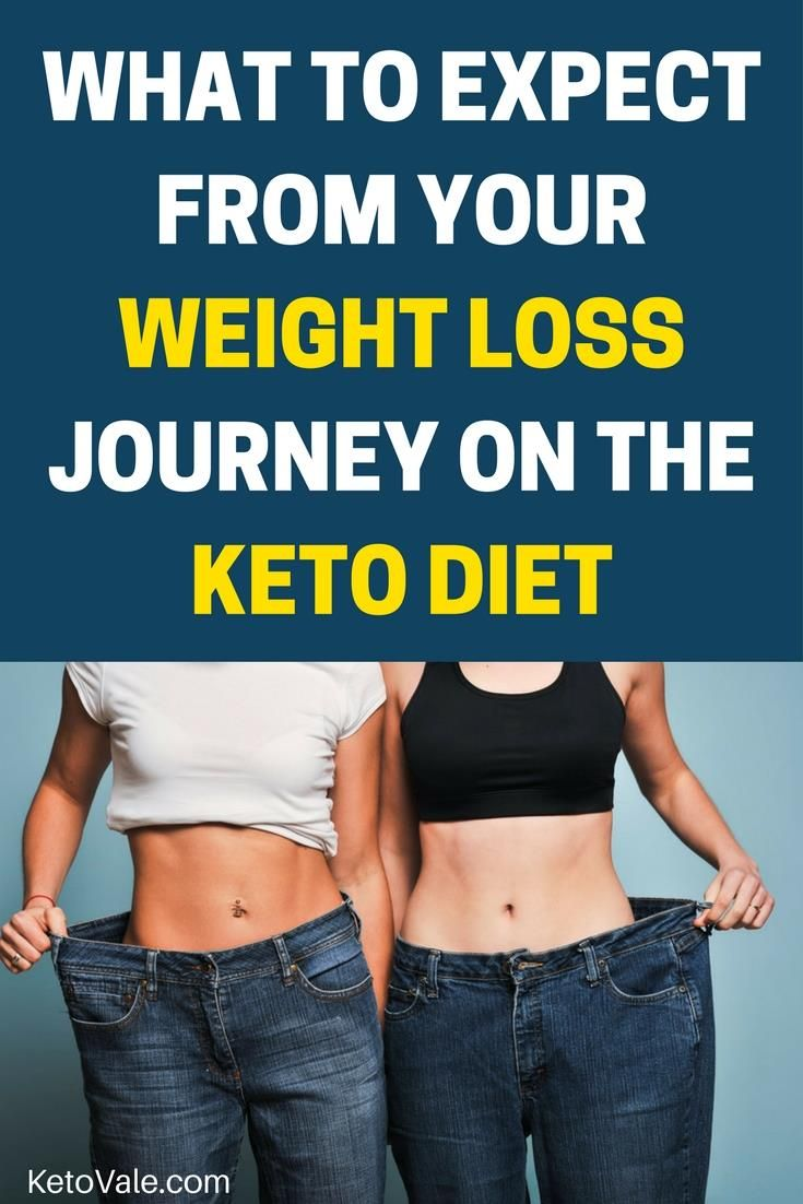 Want To Lose Weight With Keto Diet Here S How Much How Fast And