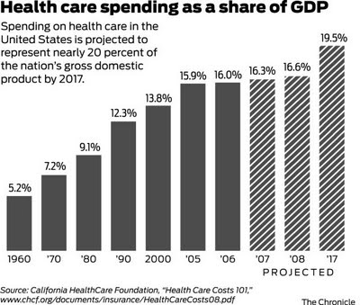 Best Us Health Care Reform Images On   Day Care