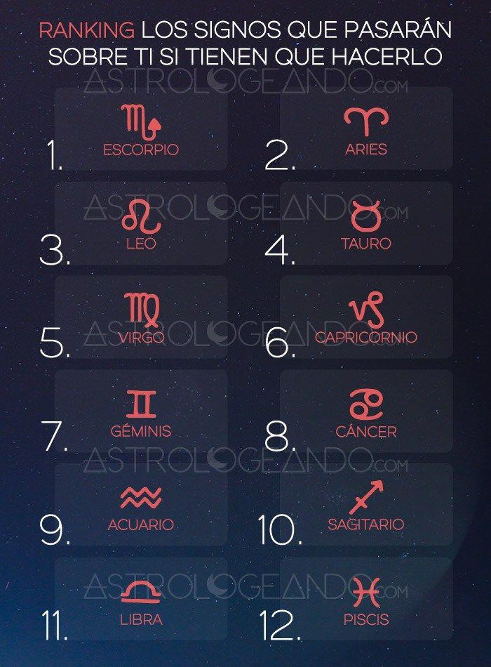 Ranking: Los signos que pasarán sobre ti si tienen que hacerlo #Astrología #Zodiaco #Astrologeando