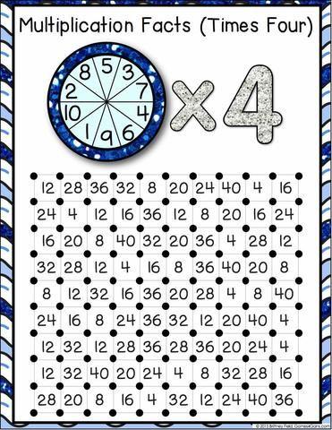 Multiplication 'Squares' Game - Games 4 Gains  - 3