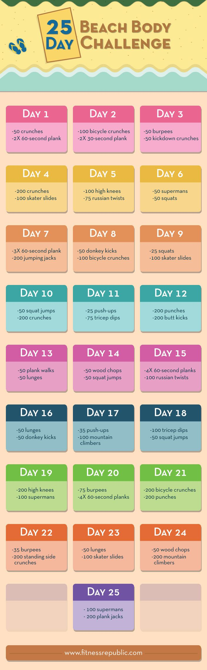 25 Day Beach Body Challenge