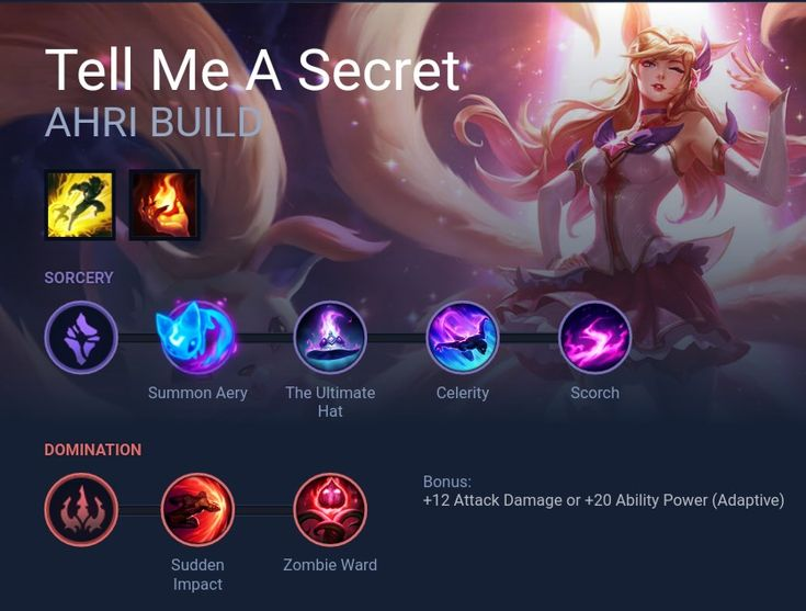 List Of Synonyms And Antonyms Of The Word Lol Ahri Build