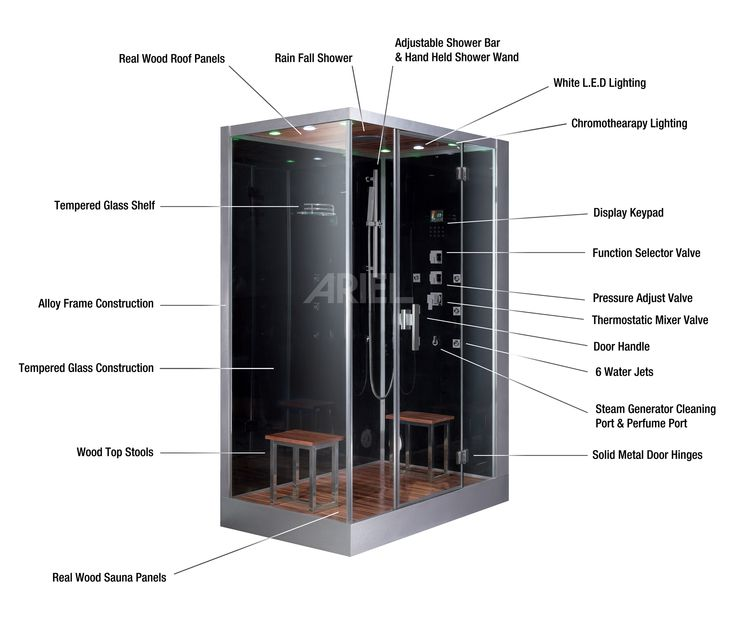 At Steam Showers Inc you can find luxury steam showers for less than wholesale prices. Our huge selection of steam shower units for your home includes free shipping nationwide, giving you a modern style at an affordable price.