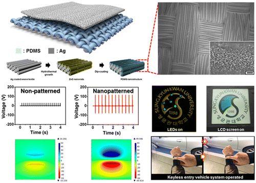 nanotecnologia-tessuti
