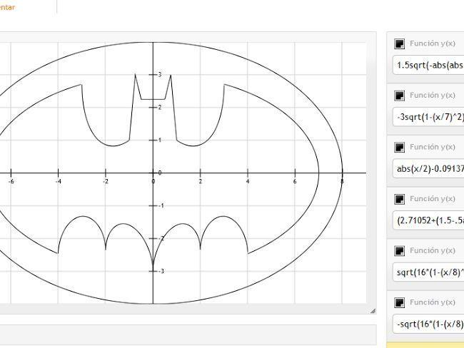 Ecuación de la batiseñal, en elipse.