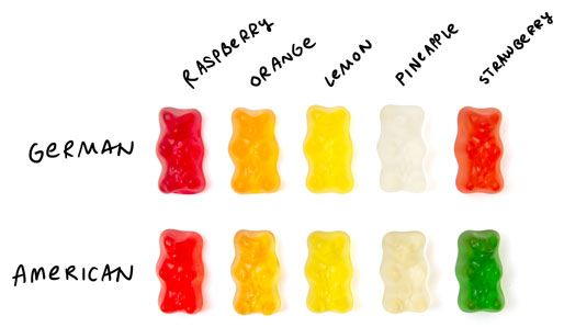 Haribo Gummy Bears German Vs American Turkish Taste