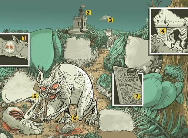 Teoria da Conspiração: As aparições do chupa-cabra