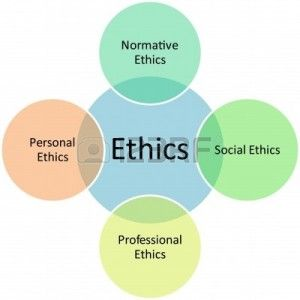 the ethics and responsibility of business executives Ethics and corporate social responsibility in the corporate world are very important what follows will help you in your understanding of this very important topic – please summarize this in 2-3 pages and explain the importance that ethics and corporate social responsibility play in the accounting profession: ethics: ethical issues as they relate to organizations and their social responsibility.