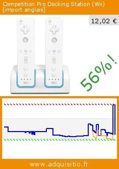 Competition Pro Docking Station (Wii) [import anglais] (Accessoire). Réduction de 56%! Prix actuel 12,02 €, l'ancien prix était de 27,05 €. http://www.adquisitio.fr/competition-pro/docking-station-wii