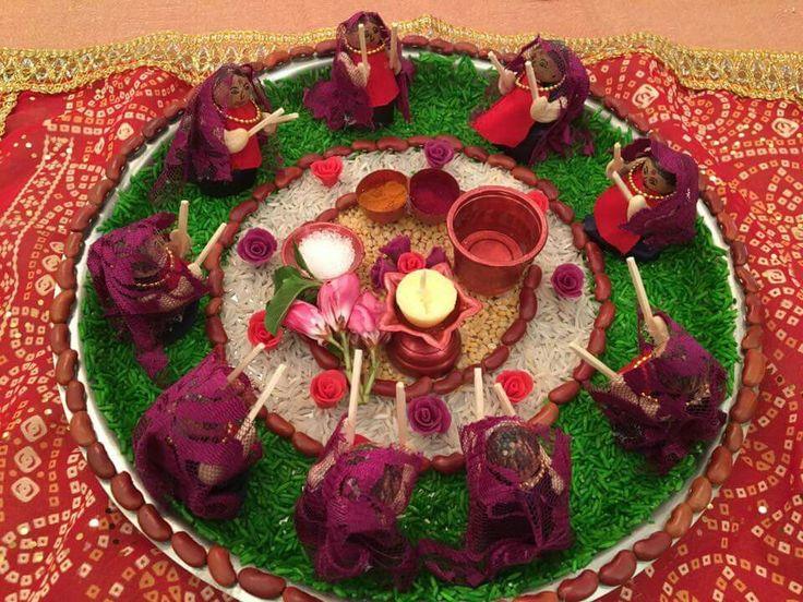64 best pooja ki thali and aarti ki thali images on for Aarti dish decoration