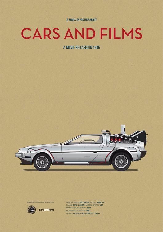 Car Poster Delorean Dmc 12 Back To The Future