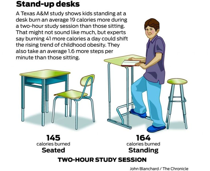 Oakland Clroom Takes A Stand For Preventing Sedentary Students