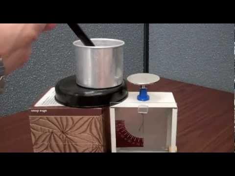 Faraday's Ice Pail Experiment