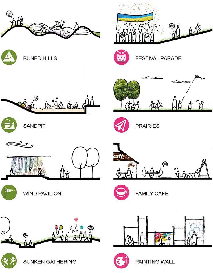 Children Utopia / Peng Architect - 谷德设计网
