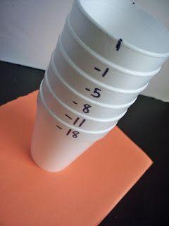 Route 22 Edu: Test Prep Hack: Integer Activity Using Cups