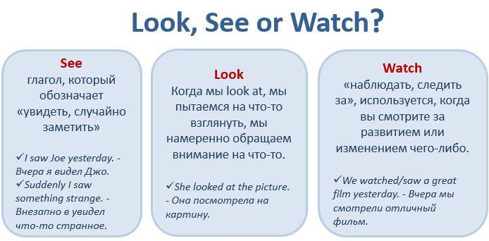 Как правильно говорить по-английски: See, Look, Watch
