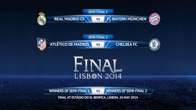Champions League: así se jugarán las semifinales del torneo