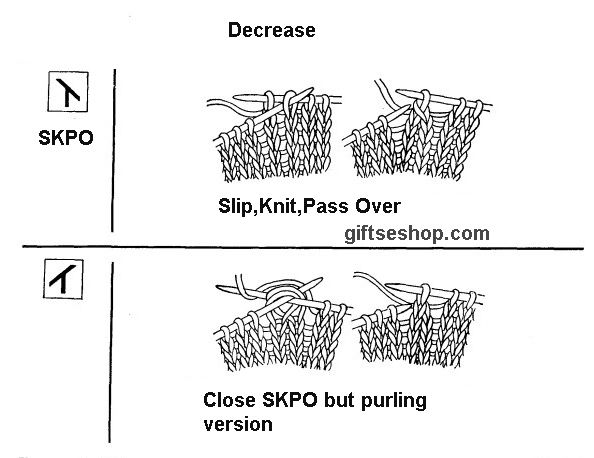 Knitting Decrease