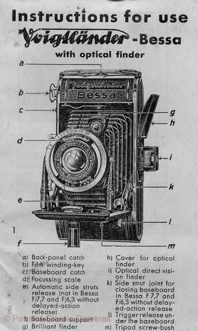 Voigtlander Bessa with optical finder, Instructions for use  PDF