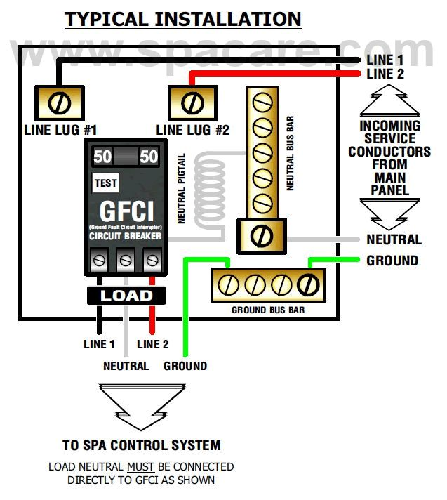How To Wire A Gfci Breaker In 2020 Gfci Hot Tub Controls Breakers