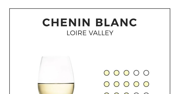 Chenin Blanc is a gorgeous wine you might want to learn more about! Read our illustrated guide to Chenin Blanc to learn more