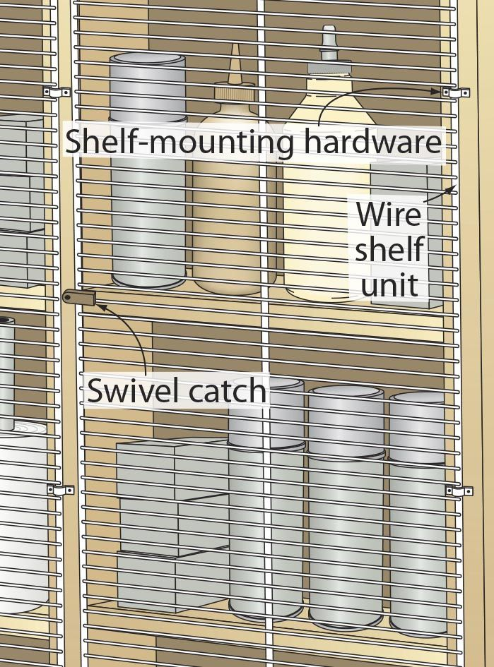 Wire shelving secures chemicals